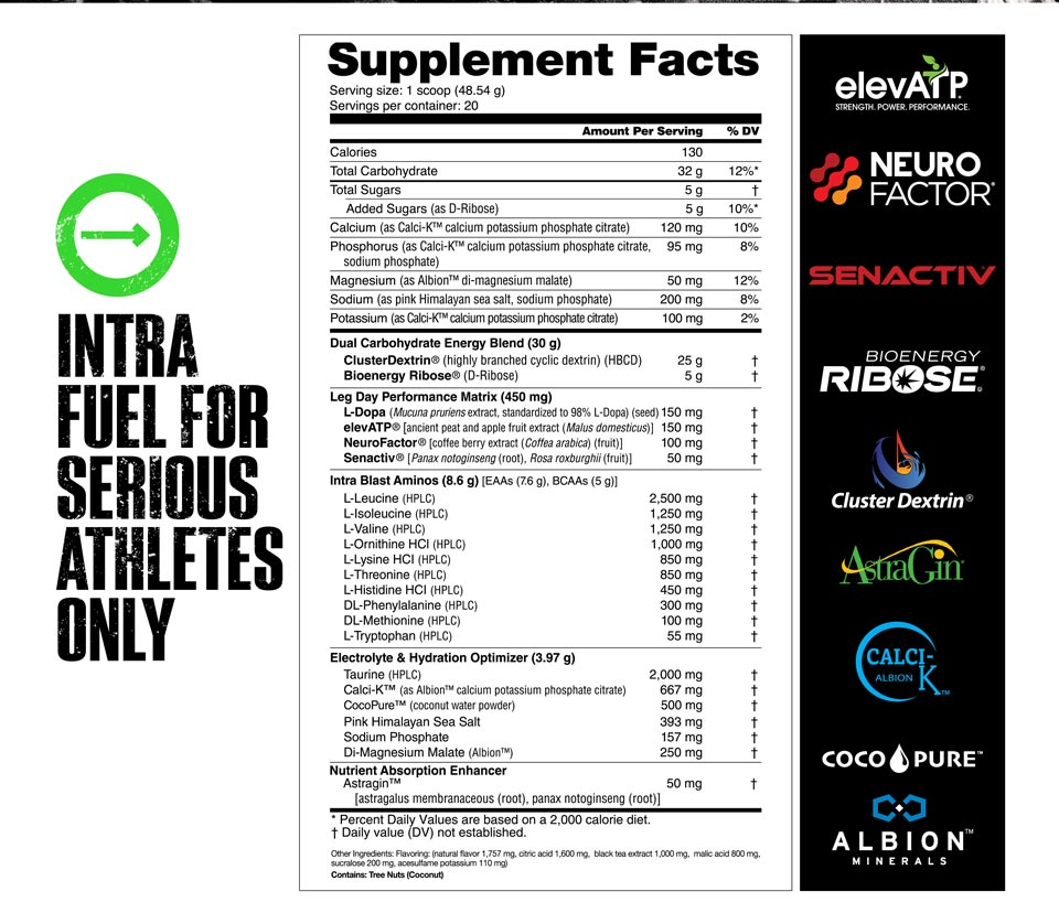 Intra-Workout fuel for trained athletes.