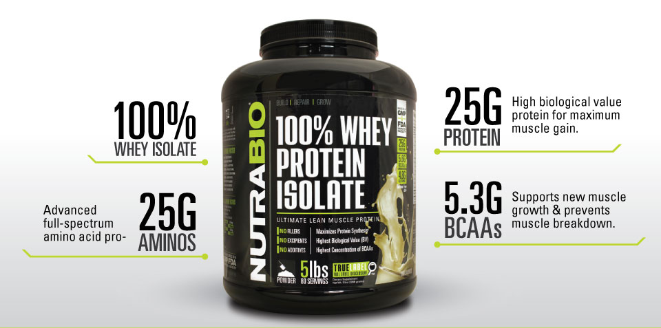 Whey Protein Isolate 2 Pounds Nutrabio Com